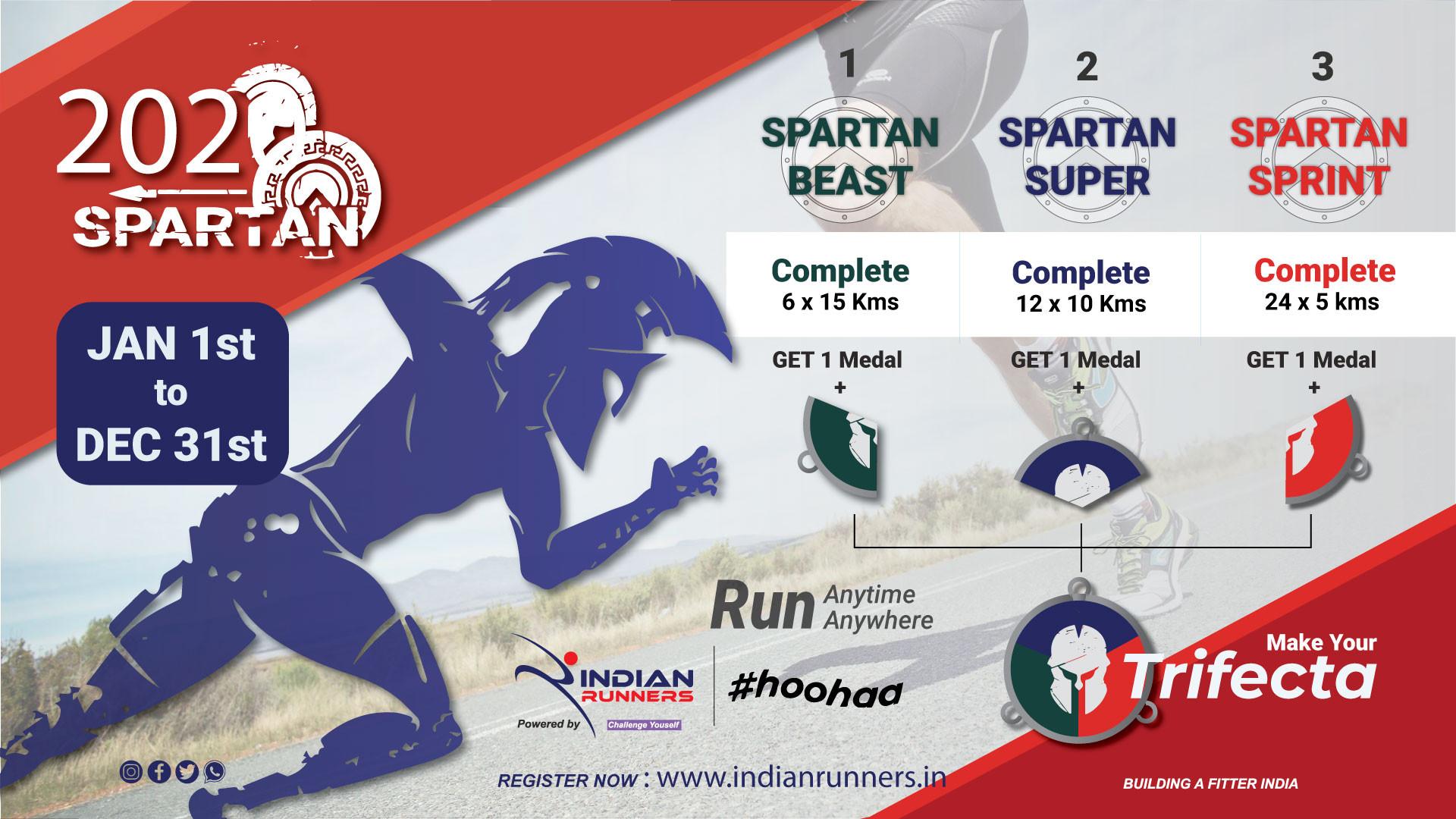 Spartan Trifecta Challenge 2021 image