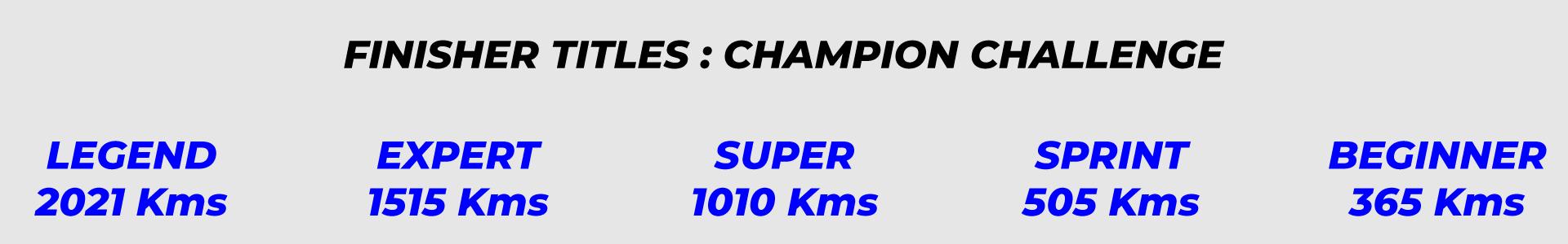Champion-Run-2021-FInisher-Titles